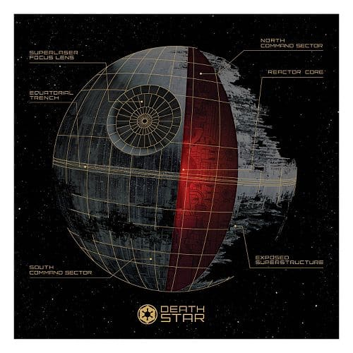 Cool Star Wars Death Star Canvas Wall Art for kohl us Slickdeals net