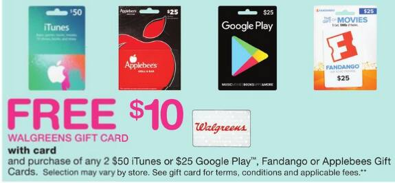 Free $10 Walgreens Card with purchase of two $50 iTunes, $25 ...