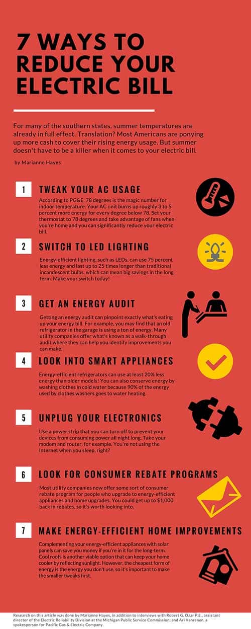 Reduce Your Electric Bill With These 7 Steps Slickdeals Net