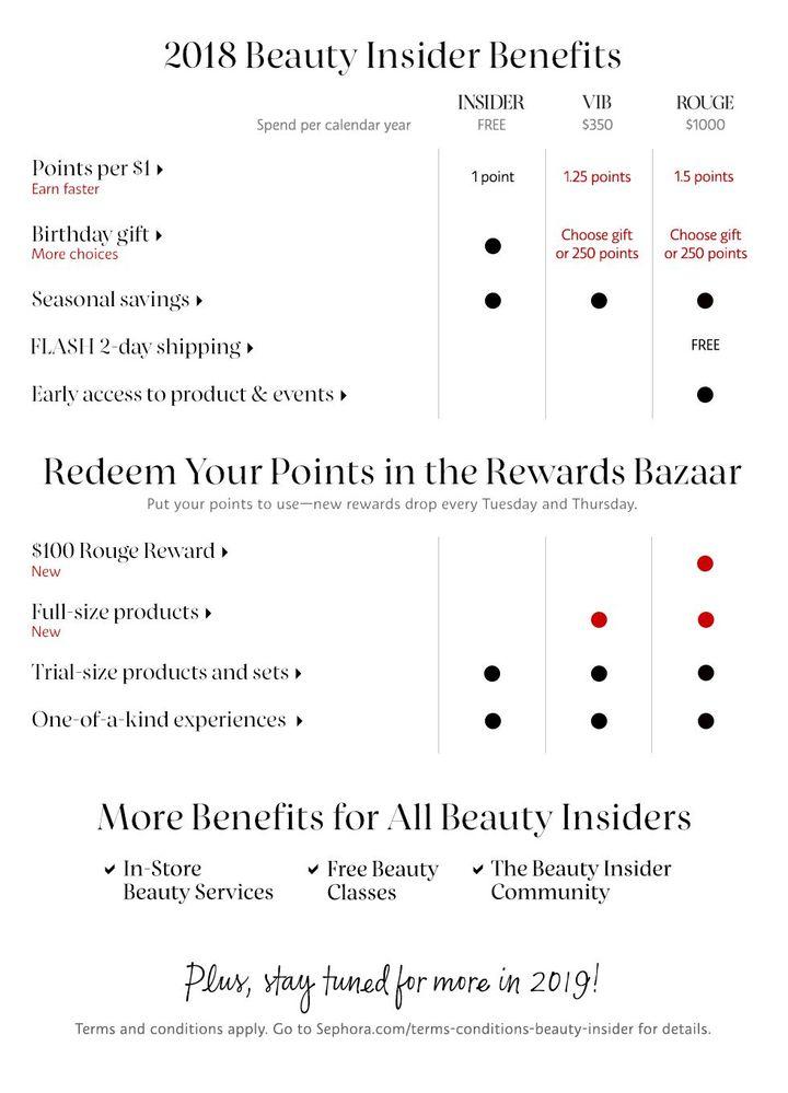 Sephora's Beauty Insider Appreciation Event is Offering Big