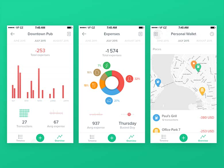 spendee is among the best apps for tracking spending for people under 35